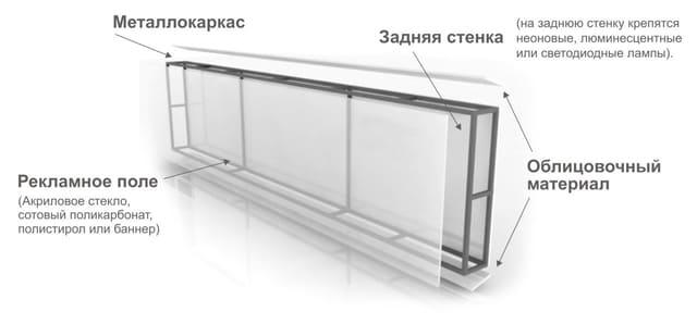 схема световой панели